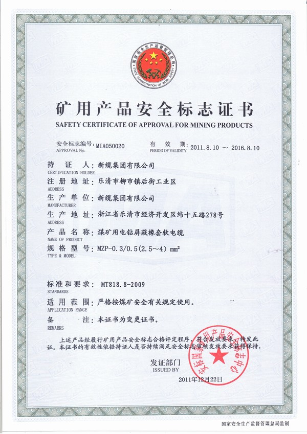 ma certificate china certification safety mark mineral